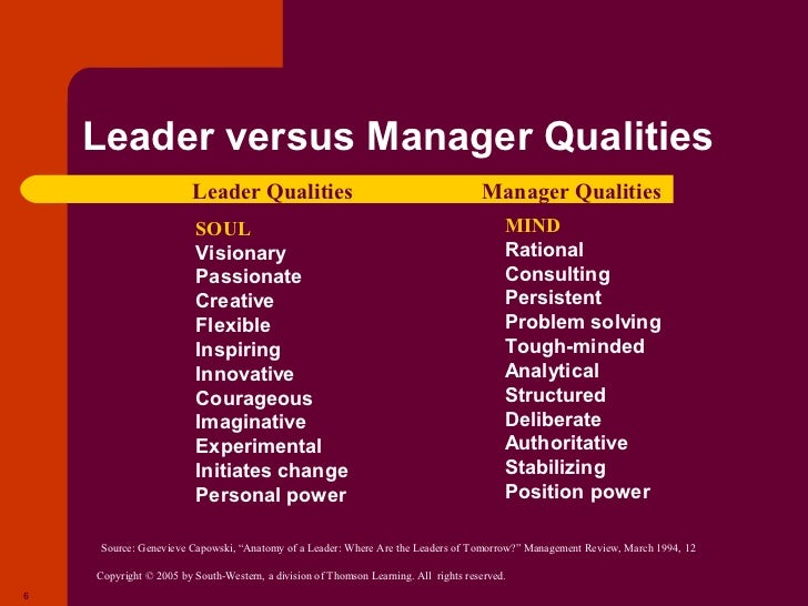 leaders vs managers 2 essay Applied leadership role conflict: leaders and managers david stanley reviews the literature, and discusses his own research, on the difference between leadership and.