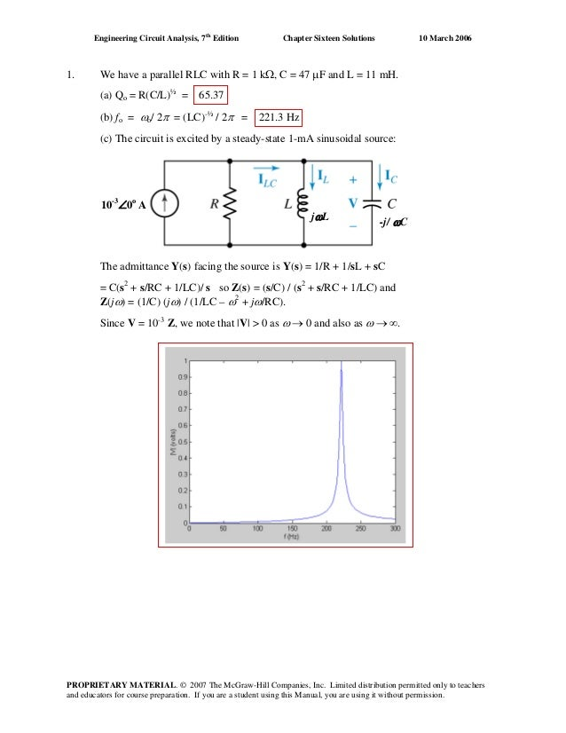 Engineering Circuit Analysis, 7th Edition  1.  Chapter Sixteen Solutions  10 March 2006  We have a parallel RLC with R = 1...