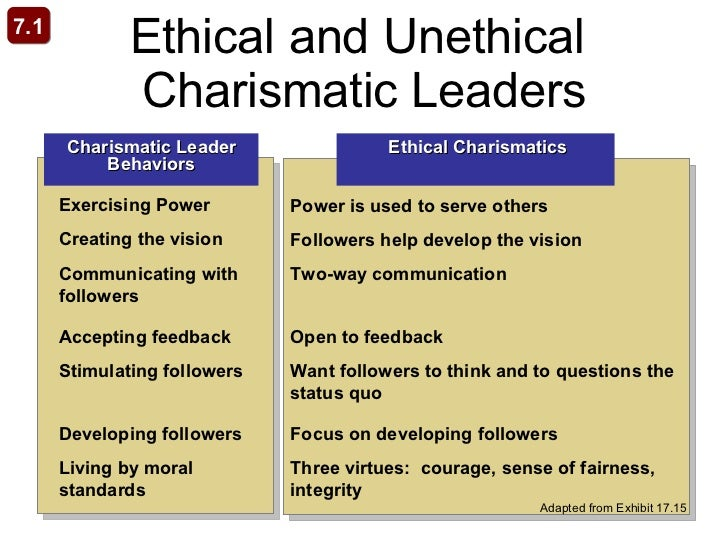 ethical leader Learn about the top 10 leadership characteristics, attributes and traits that make up ethical leaders with this post from y scouts.