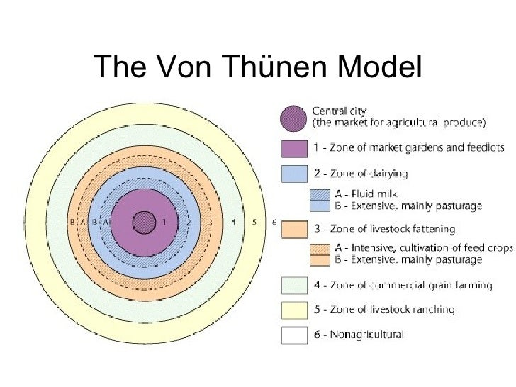 von thunen model in different areas Crash course review: the von thünen model the von thünen model incorporated four areas from the central marketplace and the cost of transporting different.