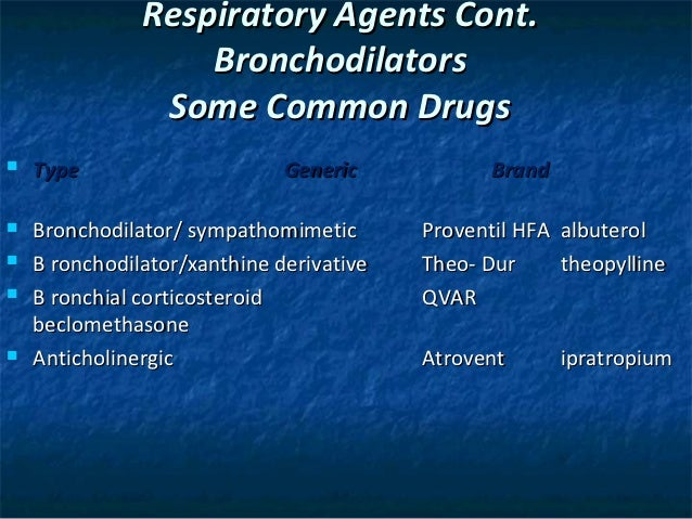 chapter 37 bronchodilators and respiratory drugs The drugs are given either by metered dose inhalers or nebulisers  inhaled bronchodilators for cystic fibrosis  [8,36, 37] response to short.