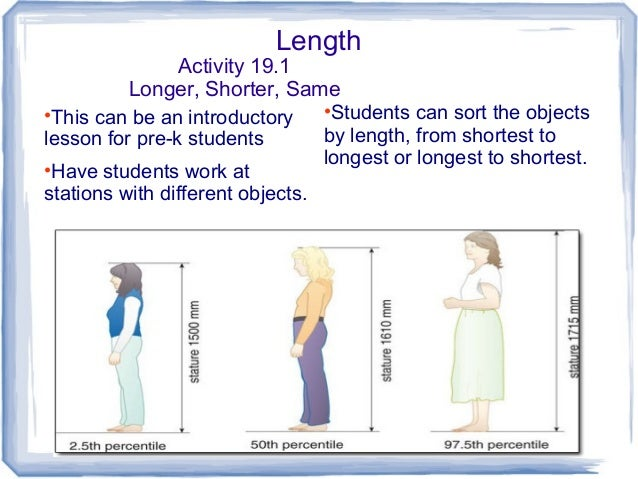Ordering Objects by Length The Objects by Length