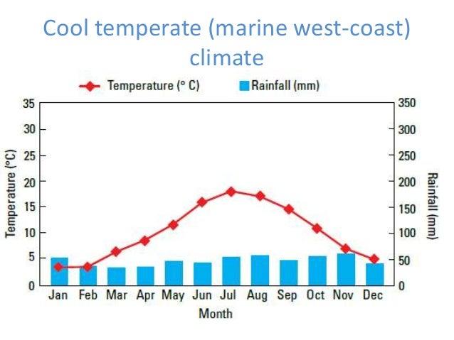 Iphone wallpaper dimension - Marine West Coast Climate Map 15942 Trendir