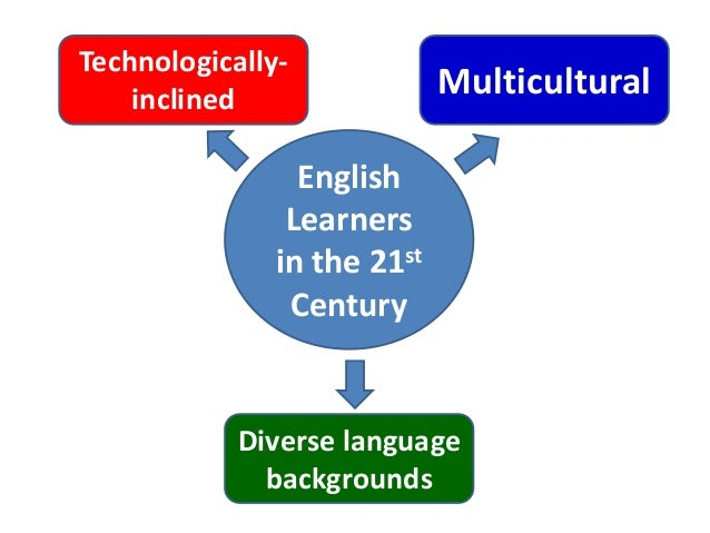 english vocabulary in use chapter 21 58 Vocabulary macmillan english grammar in context p 59 check your vocabulary series p 58 destination p 60 wed to kill a mockingbird vocabulary chapter 1 - vocabulary ambled: (vb): to english vocabulary, printable vocabulary exercises, chores, housework, daily routines mon, 29 jan 2018.