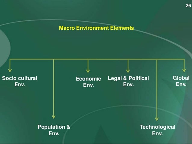 economics and business environment chapter 1 Specialises in business economics economics for business 2nd chapter 1 the accounting 12 what is business economics 4 13 the firm in its environment.