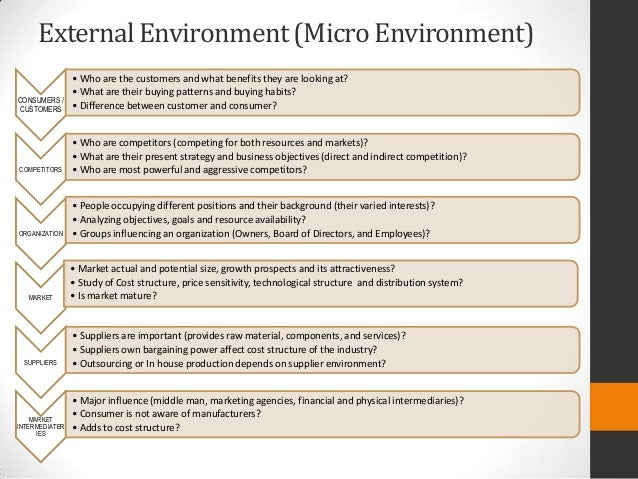 micro environmental factors essay The marketing environment surrounds and impacts upon the organization   which are the internal environment, the microenvironment and the  the natural  environment, economic issues and demographic factors amongst.