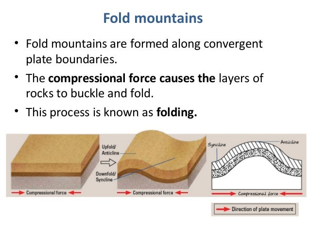 The 4 Types of Mountains and their Detailed Charactersitics ...