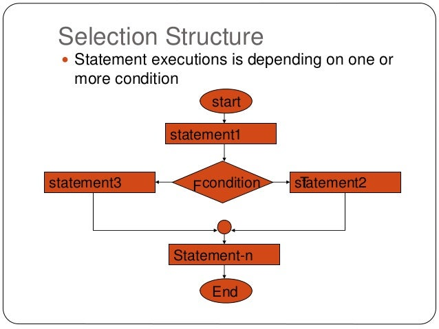 sequential and selection process control structure A control structure is a block of code that decides the execution path of a   sequential – this one involves executing all the codes in the order in.