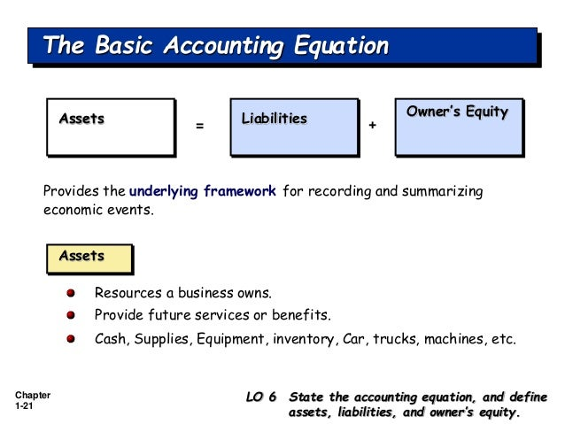 basic accounting equations essay The basic accounting equation states that the total assets of a business must   find attached a summary card of some of the most useful key financial ratios to.