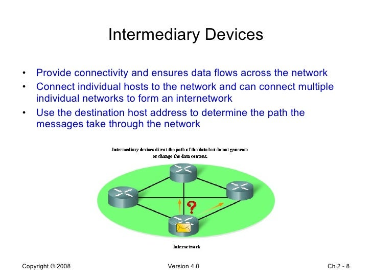 What is Intermediary Device?