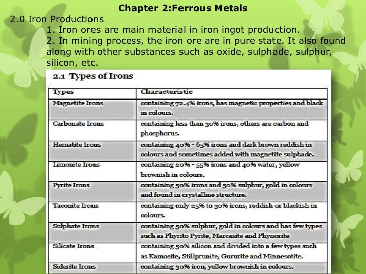 Chapter 2:Ferrous Metals<br />2.0 Iron Productions<br />1. Iron ores are main material in iron ingot production.<br />2....