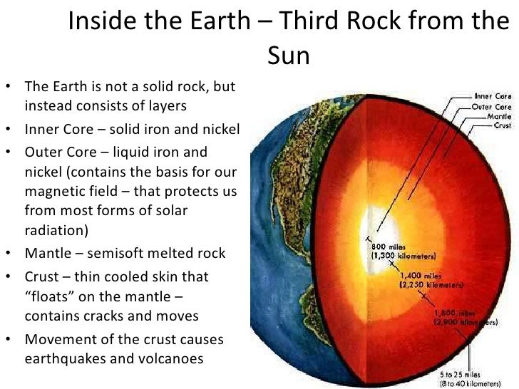 Inside the Earth – Third Rock from the Sun<br />The Earth is not a solid rock, but instead consists of layers<br />Inner C...