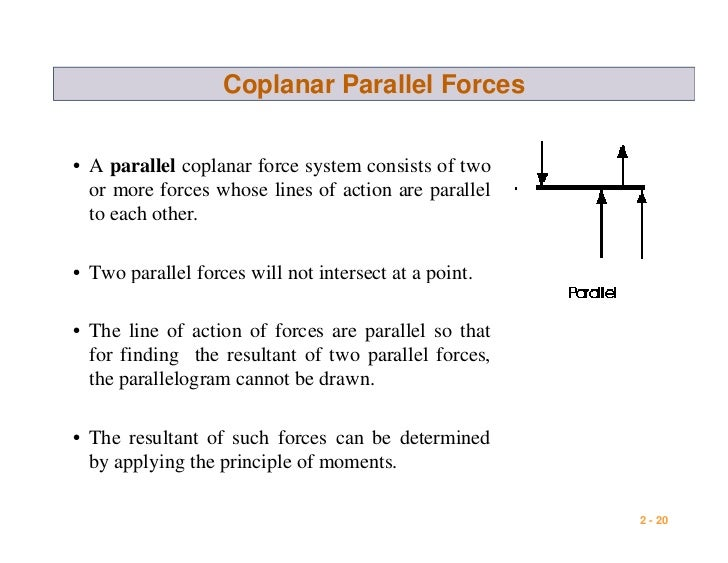equilibrium of parallel force 124 equilibrium of a body under three forces that are not parallel f 1 2 w figure 1212 - a framed picture hanging on the wall a framed picture like the one shown in figure 1212 remains at rest because the tensions of the two strings (f 1 and f 2) and the weight of the picture (w) are in equilibrium.