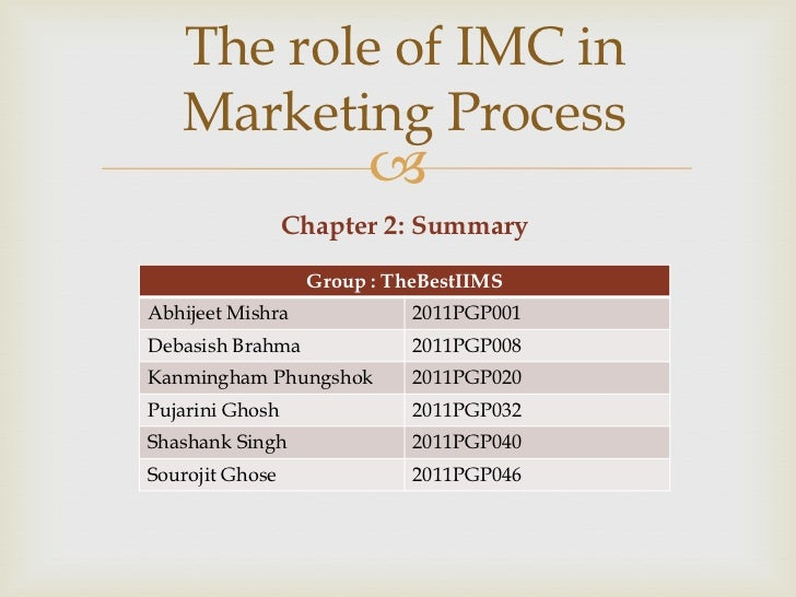 The role of IMC in   Marketing Process                                         Chapter 2: Summary                  Group ...