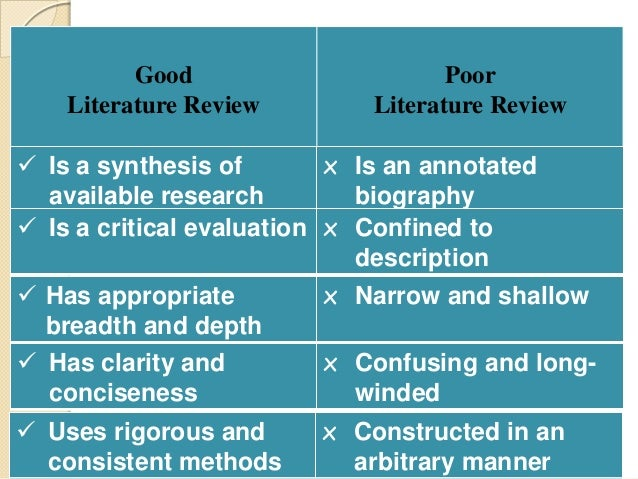 Custom Masters Literature Review Advice