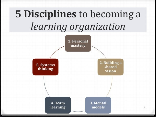 definition of learning organization culture Explanation of organizational learning of what is organizational learning definition value of learning culture what is the value to organizations in.