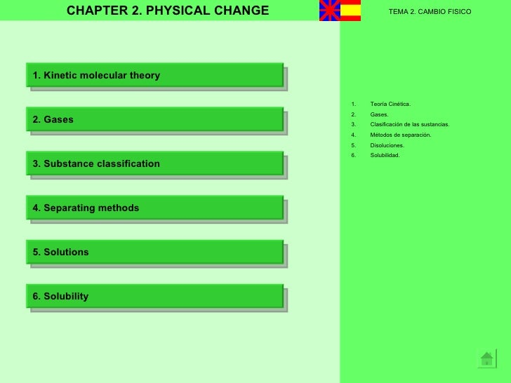 CHAPTER 2. PHYSICAL CHANGE 1.  Kinetic molecular theory 2.  Gases 3.  Substance classification 4.  Separating methods 5.  ...