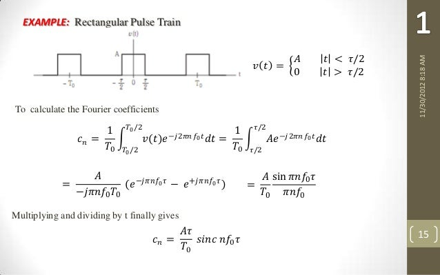 how to generate rectangular pulse train in matlab
