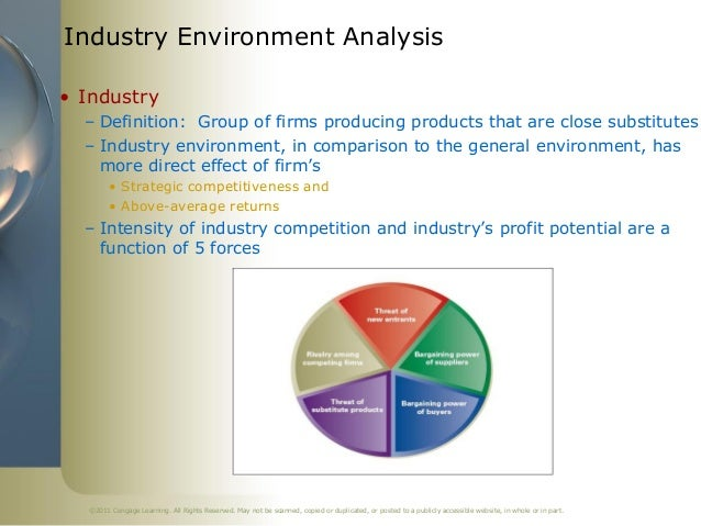 burberry environmental analysis Title: burberry strategic analysis student name: student number: executive summary burberry has experienced tremendous success in the 2012/2013 financial year and has been keenly following its strategic plan to continue growing and performing despite dynamic environmental business conditions and challenges such as economic.