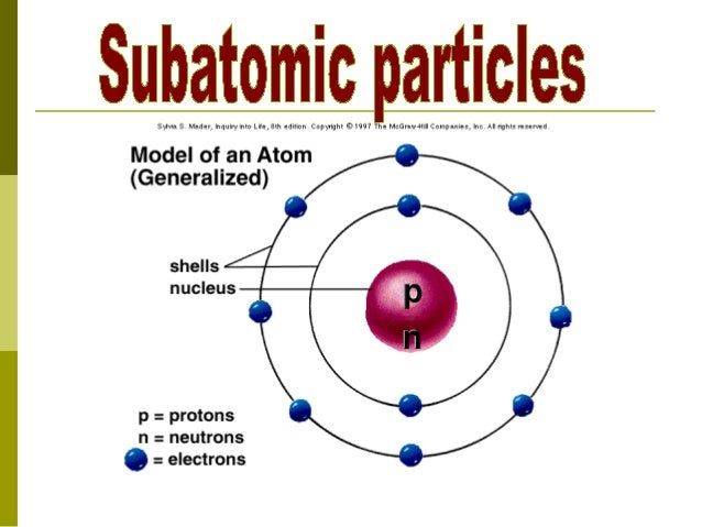 Chapter 2 2 2 Atomic Structure And 2 3 Isotope