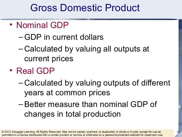 gdp formula - photo #13