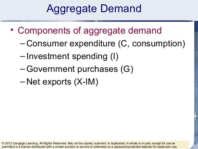 Aggregate Demand Components Aggregate Demand• Components