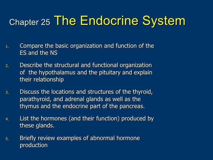 Chapter25 endopart1marieb