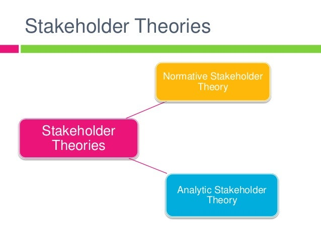 "an overview of the stakeholder theory Shareholder theory (martin friedman) shareholder theory: given that businesses are moral individuals—or at least can called ""stakeholder theory""."