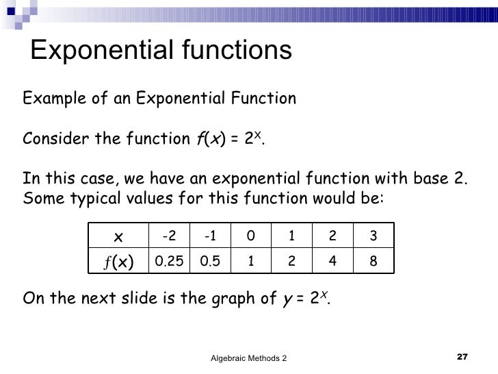 Exponential Function Examples Exponential Functions Example