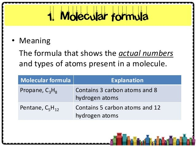Structural Formula Meaning Molecular Formula • Meaning