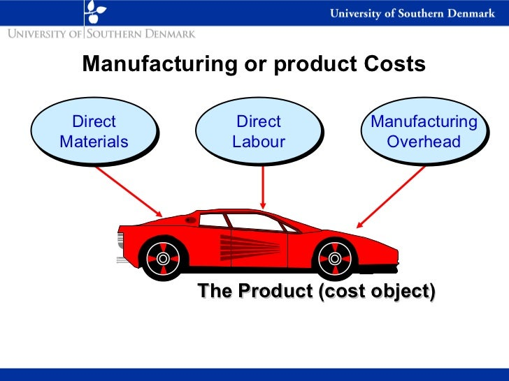 cost terms concepts and classifications By cost of production is meant the total sum of money required for the production of a specific quantity of output in the types/classifications of cost of production: prof, mead in concepts of economic costs.