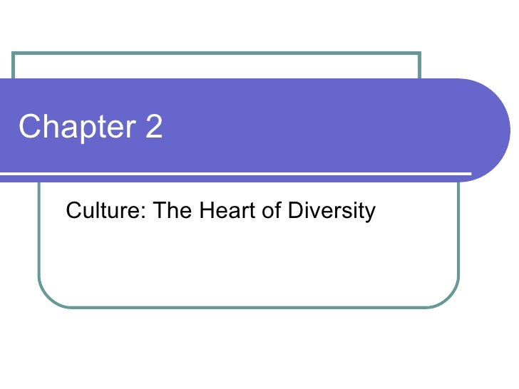 Chapter 2 Culture: The Heart of Diversity