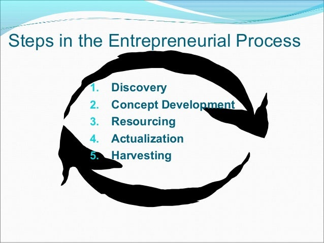 Steps in the Entrepreneurial Process 1. Discovery 2. Concept Development 3. Resourcing 4. Actualization 5. Harvesting