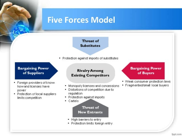 a five force model In 1979, michael porter, a harvard business school professor, identified five forces you can use to assess competition within your industry these five forces are a.