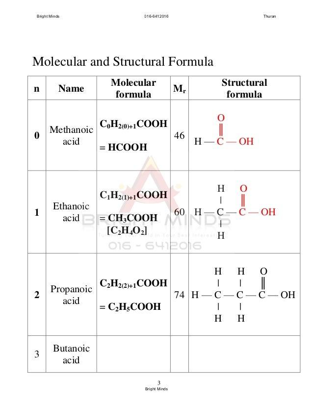 Structural Formula n Name  C2h4 Structural Formula
