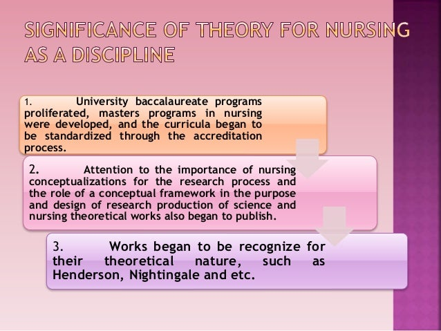 conceptual and theoretical thinking in nursing International journal of humanities and social science vol 1 no 17 [special issue – november 2011] 176 critical thinking theory and nursing education.
