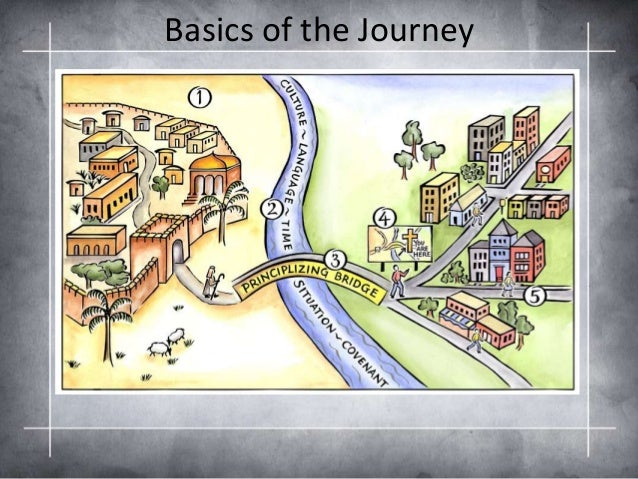 4 steps of the interpretive journey View and download interpretive essays examples  for your interpretive essay  steps interpretive journey new testament letters apply steps passage.