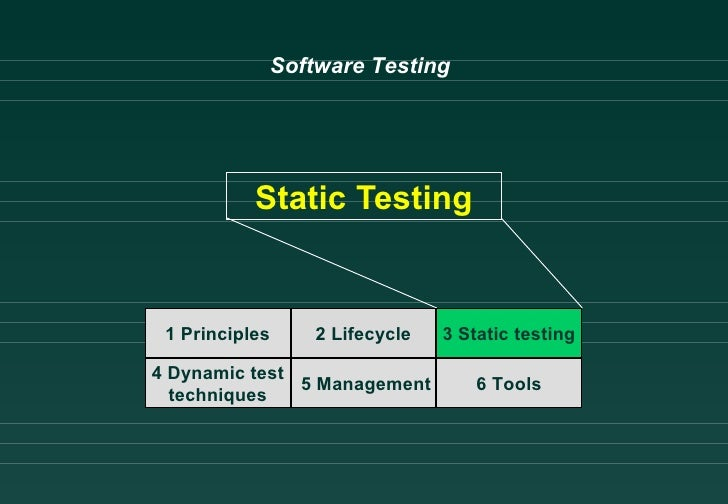 Static Testing 1 Principles 2 Lifecycle 4 Dynamic test techniques 3 Static testing 5 Management 6 Tools Software Testing