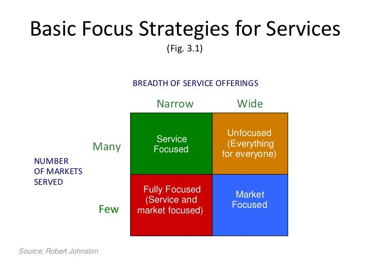 service positioning strategies From strategic planning to strategic positioning one human service organization decided to fully own the from strategic planning to strategic positioning.