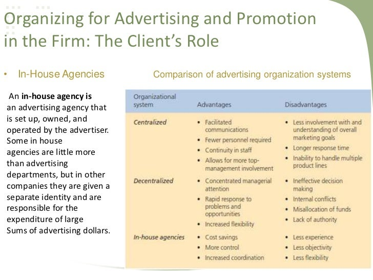 """the role of advertising agencies in What is the role of your advertising agency today  advertising production across  """"the role of agencies has diversified along with the diversification of."""