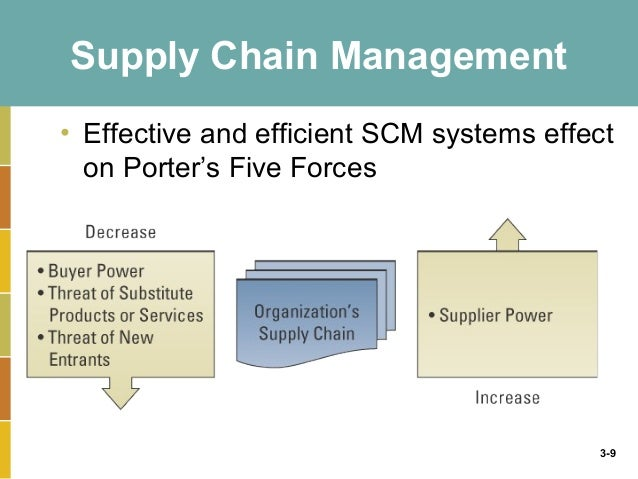 supply chain management model of procter and gamble Material supply management (msm) leader procter & gamble  (material inventory model) for setting inventory management  adedayo farotimi supply chain.