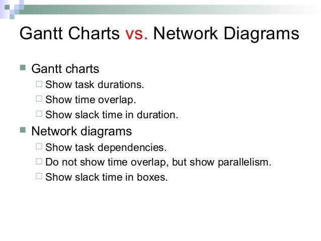 chapter        jpg cb    images of network diagram vs gantt chart diagrams