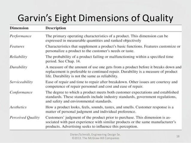 garvin dimensions of quality Another tea break tip from the hidden edge on how to use business models and tools to help you manage your growing business you.