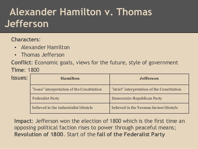 alexander hamilton vs. thomas jefferson essay What made thomas jefferson and alexander hamilton so important in today's history to answer that question we need to compare and contrast the two and see what they.