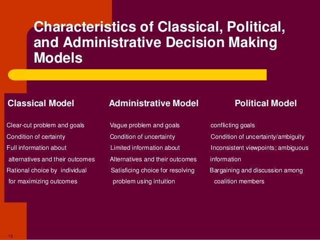 3 decision making models