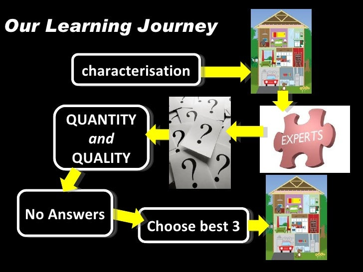 Our Learning Journey Choose best 3 QUANTITY and  QUALITY characterisation No Answers