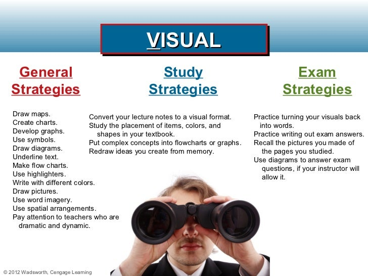 Tapping Potential with Learning Styles: Visual Learners