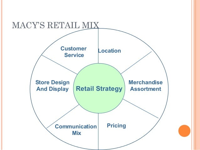 macy s marketing mix Is macy's doing the right things to regain brand loyalty and spark increased   augeo marketing cmo ken greer offered loyalty360 an.