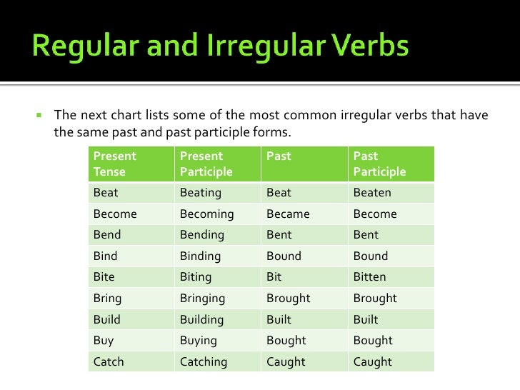 guide to grammar and writing interactive quizzes