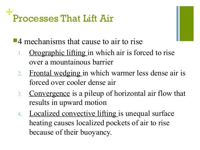 Frontal Lifting Process Processes That Lift Air 4